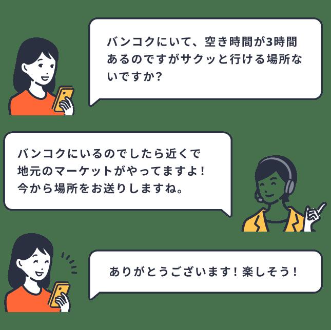 特徴イメージ